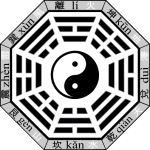 DIY Feng Shui, Part 3: Introduction to the Bagua