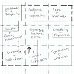 DIY Feng Shui, Part 4: How to Draw Your Bagua